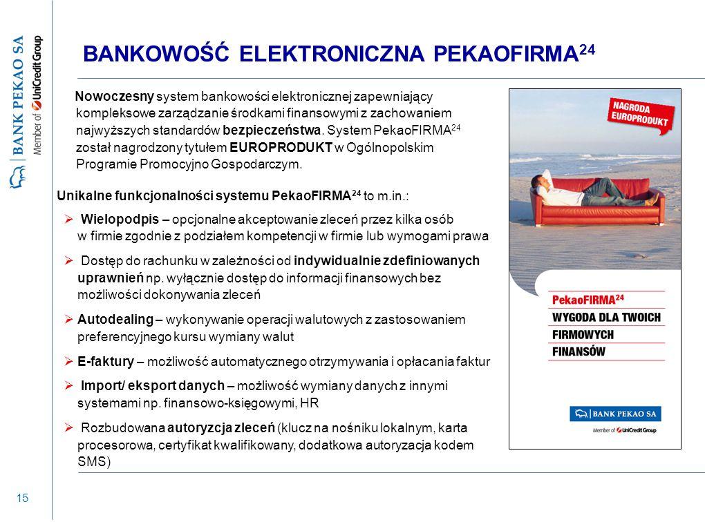 BANKOWOŚĆ ELEKTRONICZNA PEKAOFIRMA24