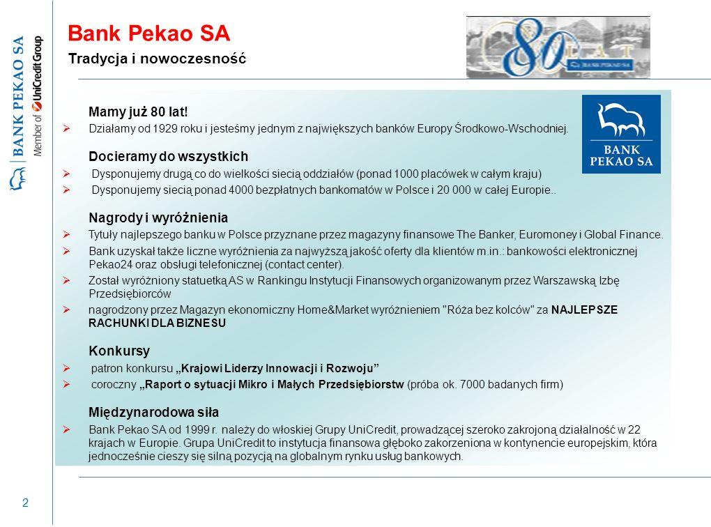 bank pko sa 24