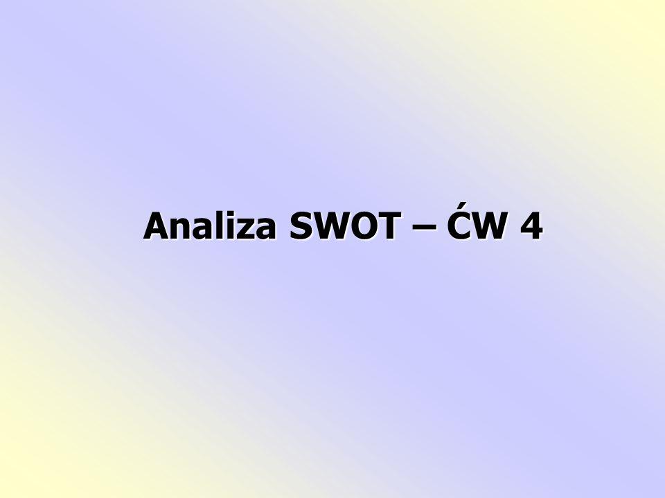 Analiza SWOT – ĆW 4