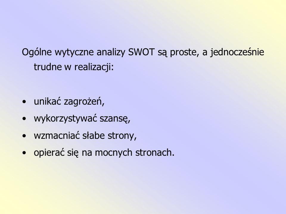Ogólne wytyczne analizy SWOT są proste, a jednocześnie trudne w realizacji: