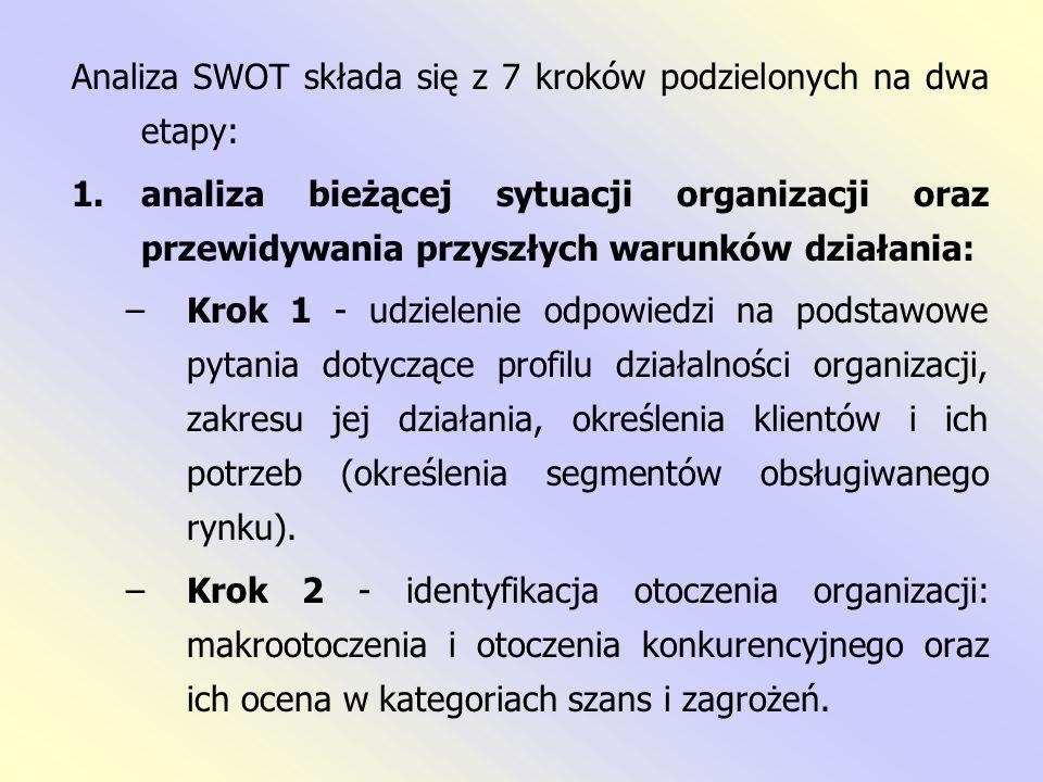Analiza SWOT składa się z 7 kroków podzielonych na dwa etapy: