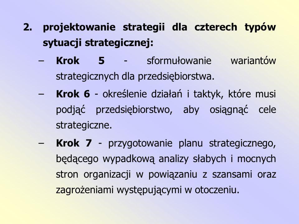 projektowanie strategii dla czterech typów sytuacji strategicznej: