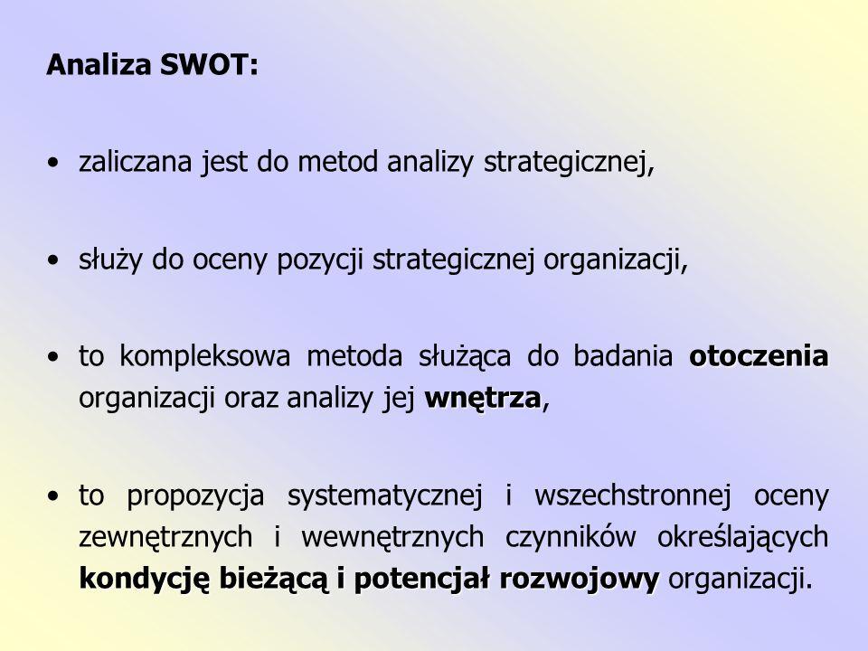 Analiza SWOT: zaliczana jest do metod analizy strategicznej, służy do oceny pozycji strategicznej organizacji,
