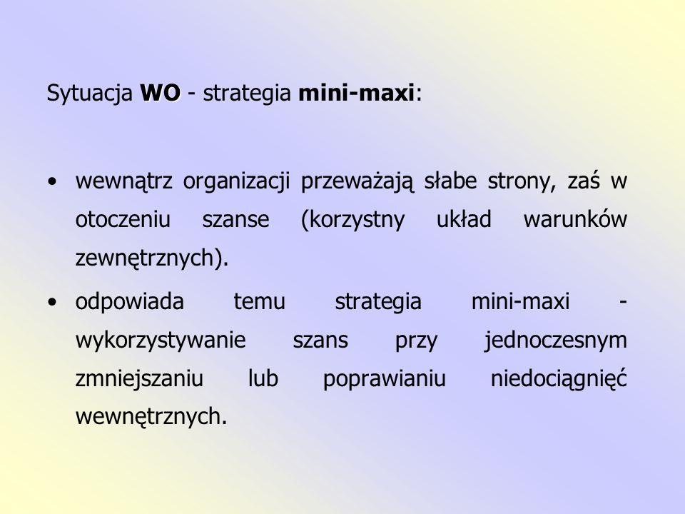 Sytuacja WO - strategia mini-maxi: