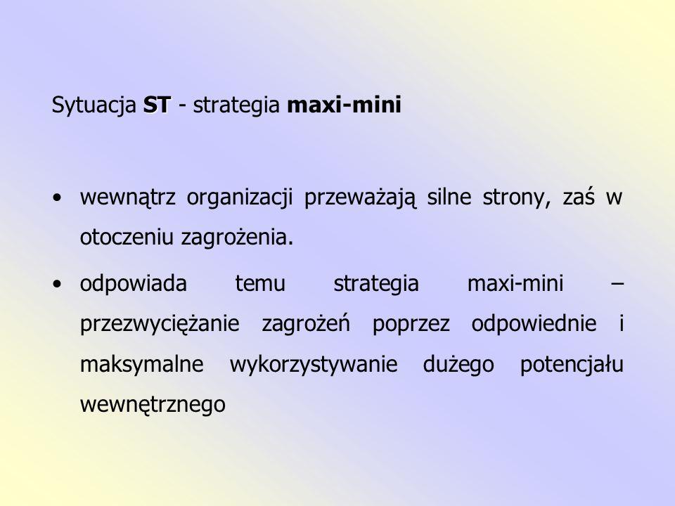 Sytuacja ST - strategia maxi-mini