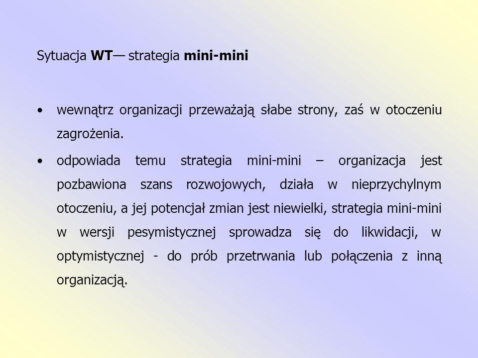 Sytuacja WT— strategia mini-mini