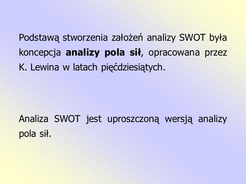 Podstawą stworzenia założeń analizy SWOT była koncepcja analizy pola sił, opracowana przez K. Lewina w latach pięćdziesiątych.