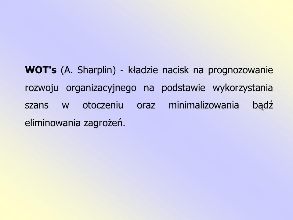 WOT s (A.