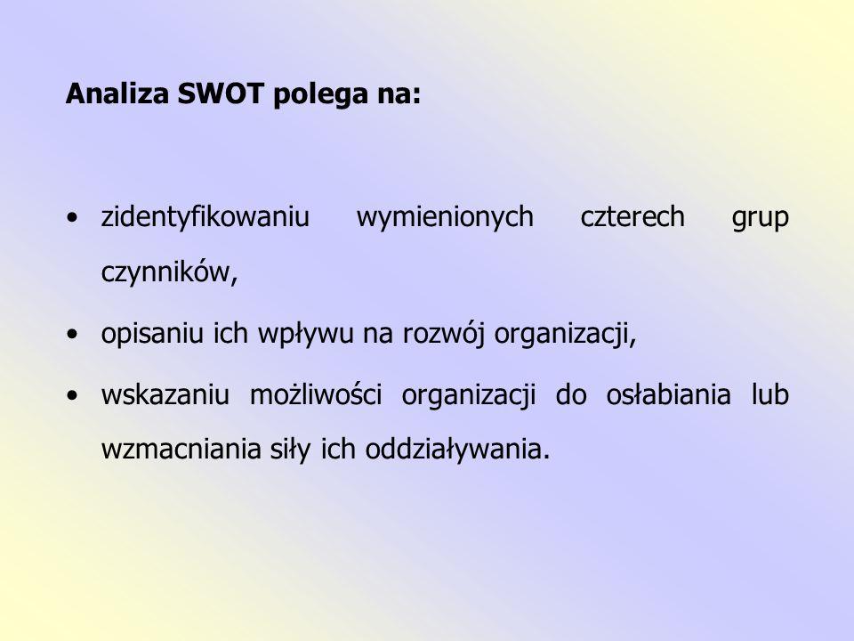Analiza SWOT polega na: