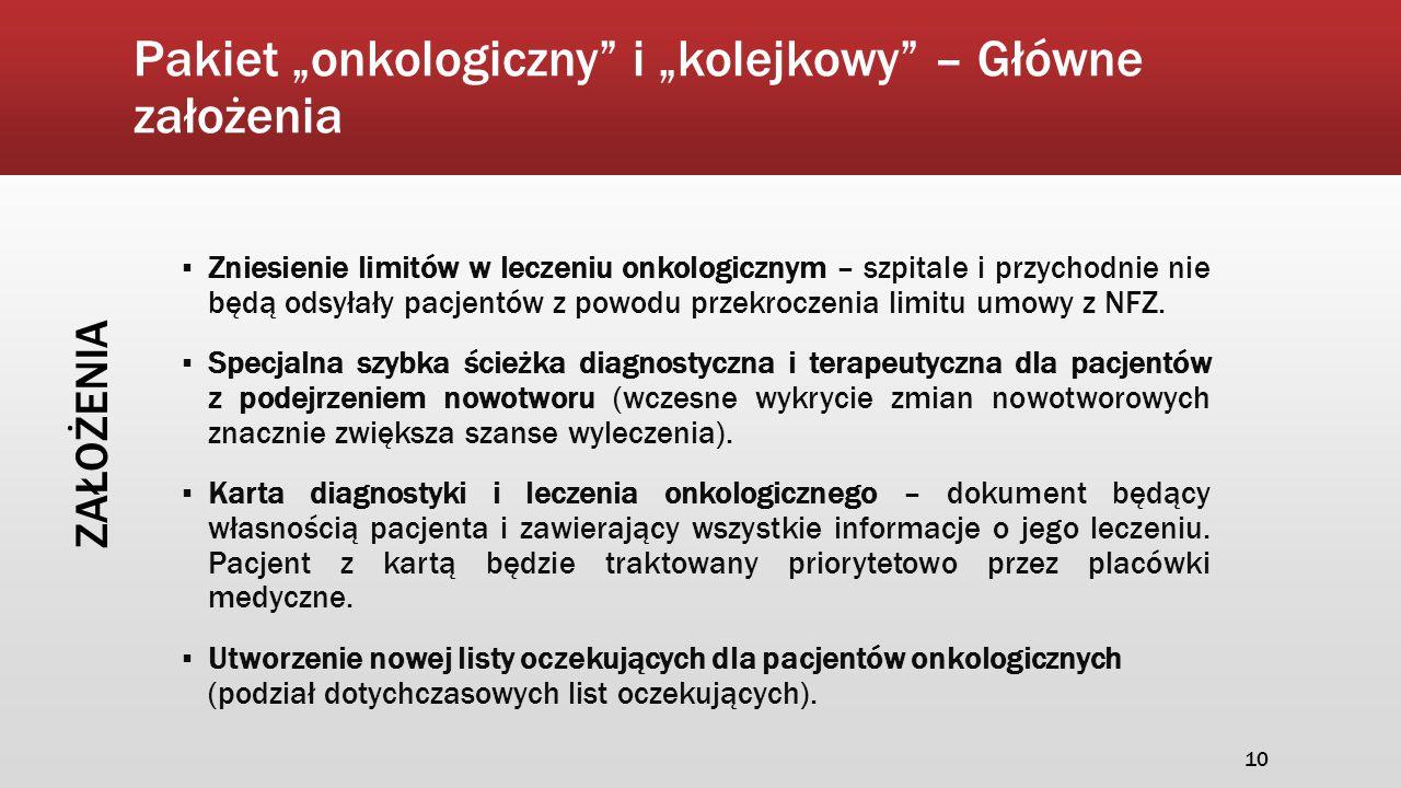 """Pakiet """"onkologiczny i """"kolejkowy – Główne założenia"""