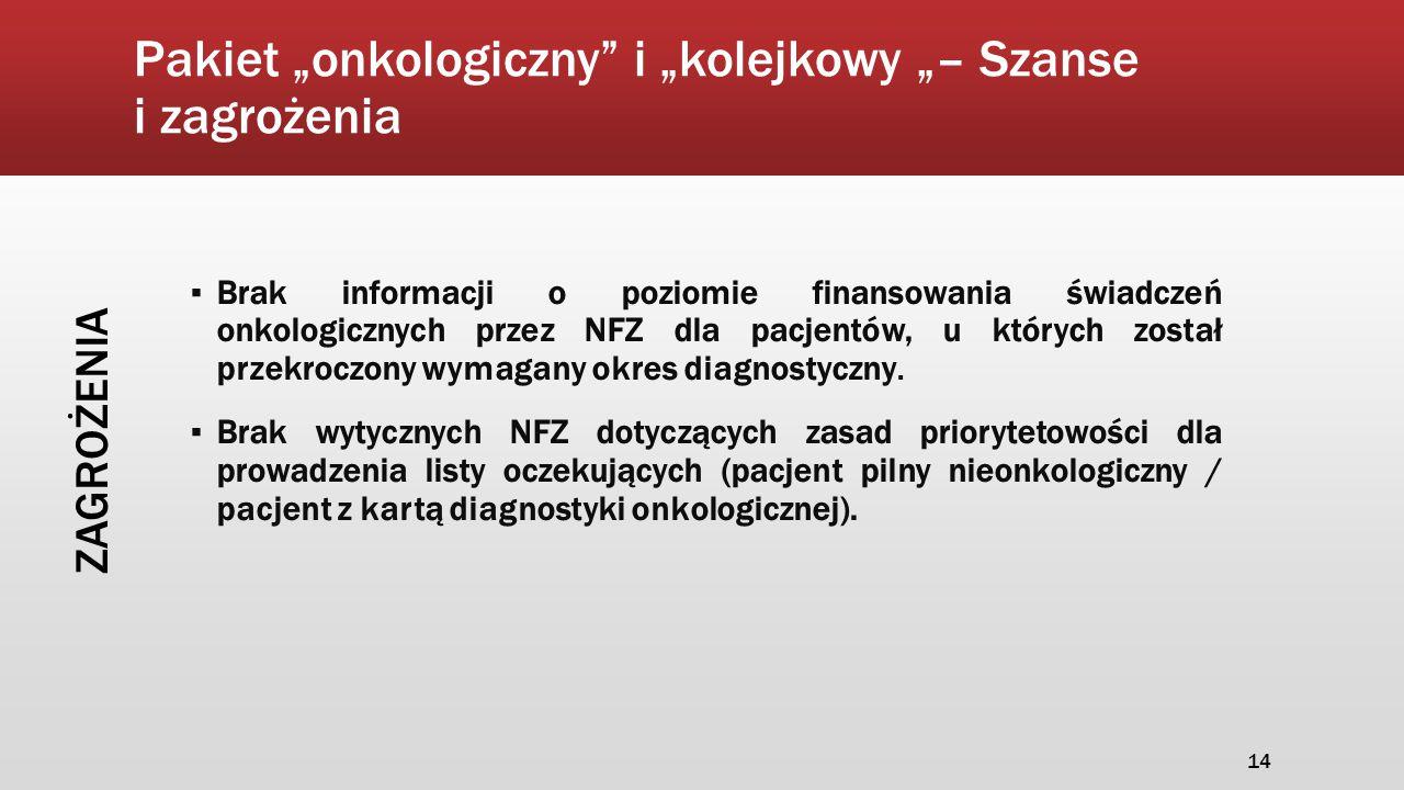 """Pakiet """"onkologiczny i """"kolejkowy """"– Szanse i zagrożenia"""