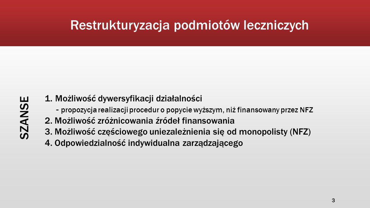 Restrukturyzacja podmiotów leczniczych