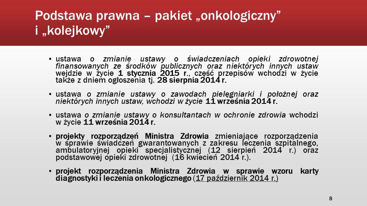 """Podstawa prawna – pakiet """"onkologiczny i """"kolejkowy"""
