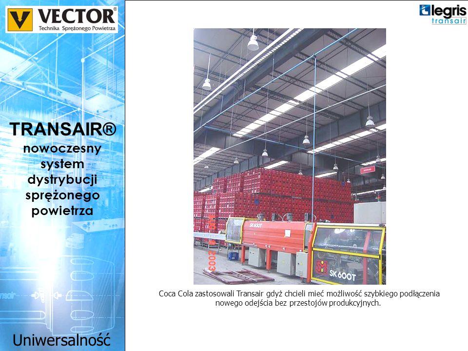 TRANSAIR® nowoczesny system dystrybucji sprężonego powietrza