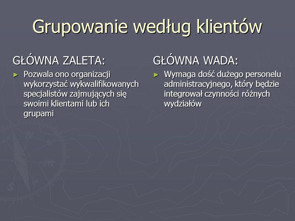 Grupowanie według klientów