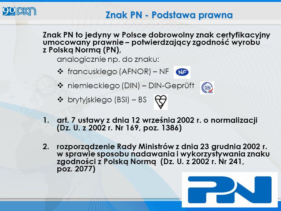 Znak PN - Podstawa prawna