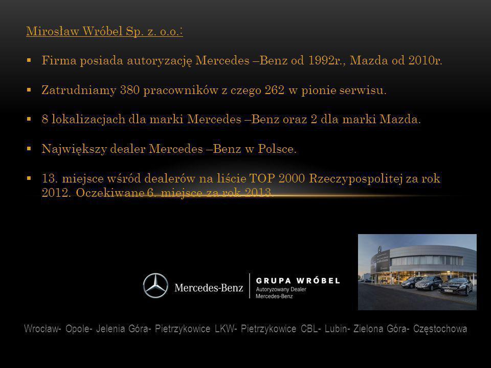 Mirosław Wróbel Sp. z. o.o.: