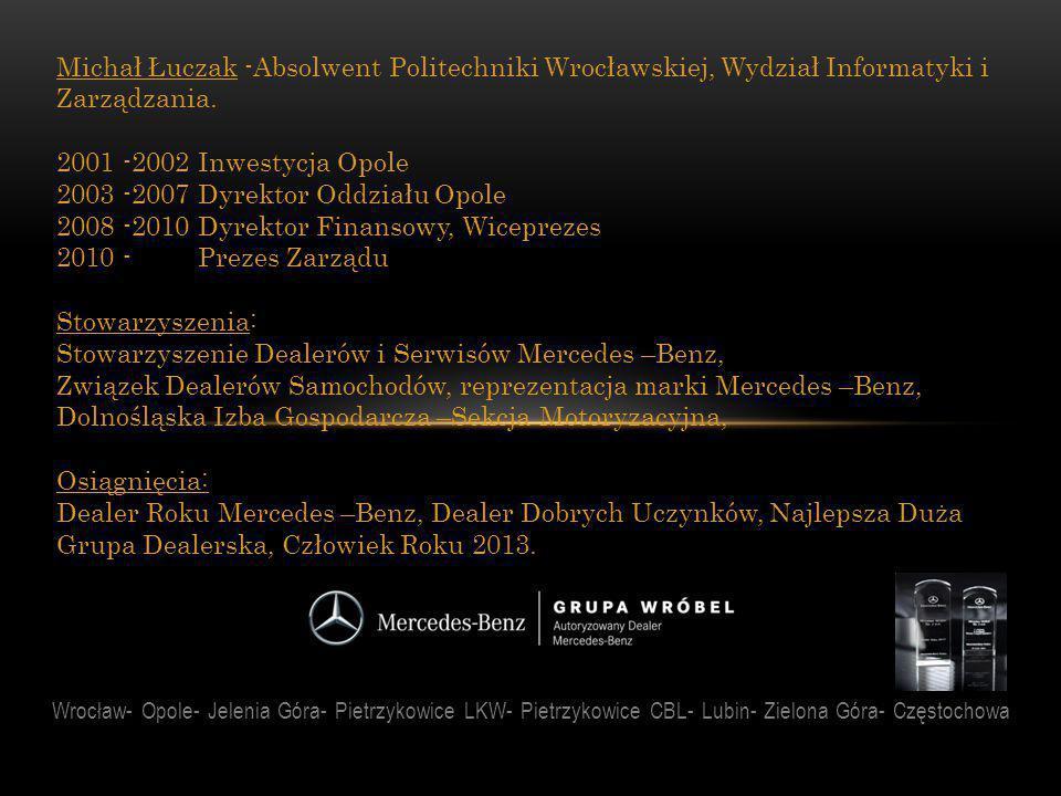 2003 -2007 Dyrektor Oddziału Opole