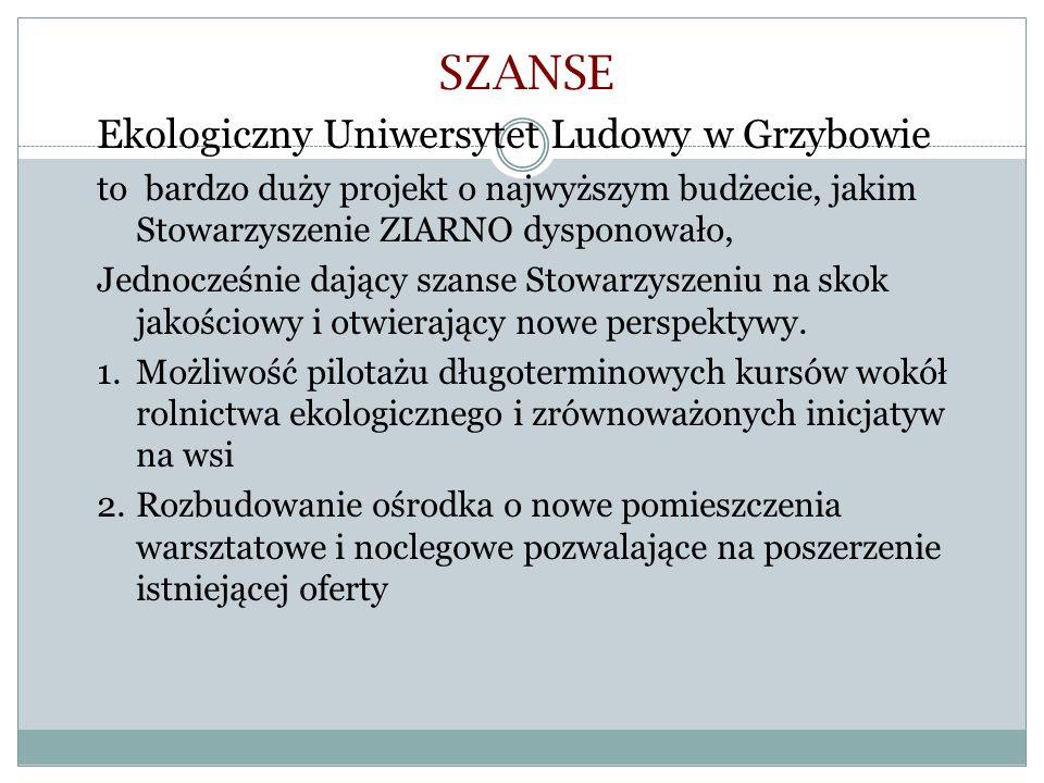 SZANSE Ekologiczny Uniwersytet Ludowy w Grzybowie