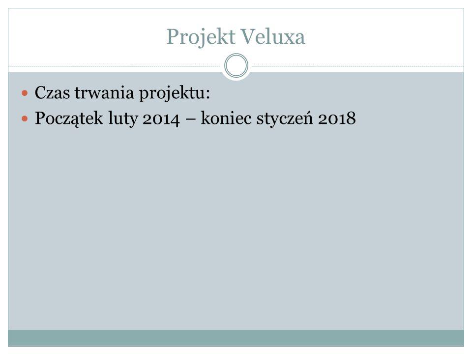 Projekt Veluxa Czas trwania projektu: