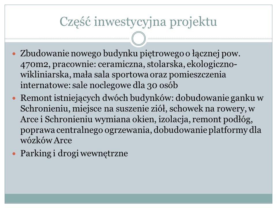 Część inwestycyjna projektu