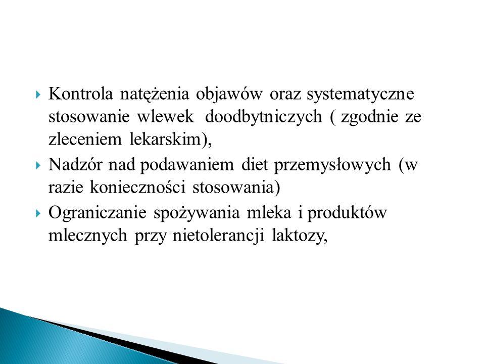 Kontrola natężenia objawów oraz systematyczne stosowanie wlewek doodbytniczych ( zgodnie ze zleceniem lekarskim),