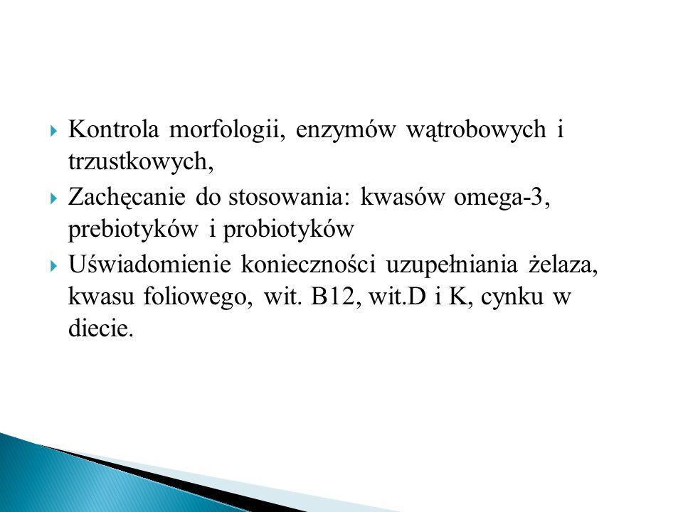 Kontrola morfologii, enzymów wątrobowych i trzustkowych,
