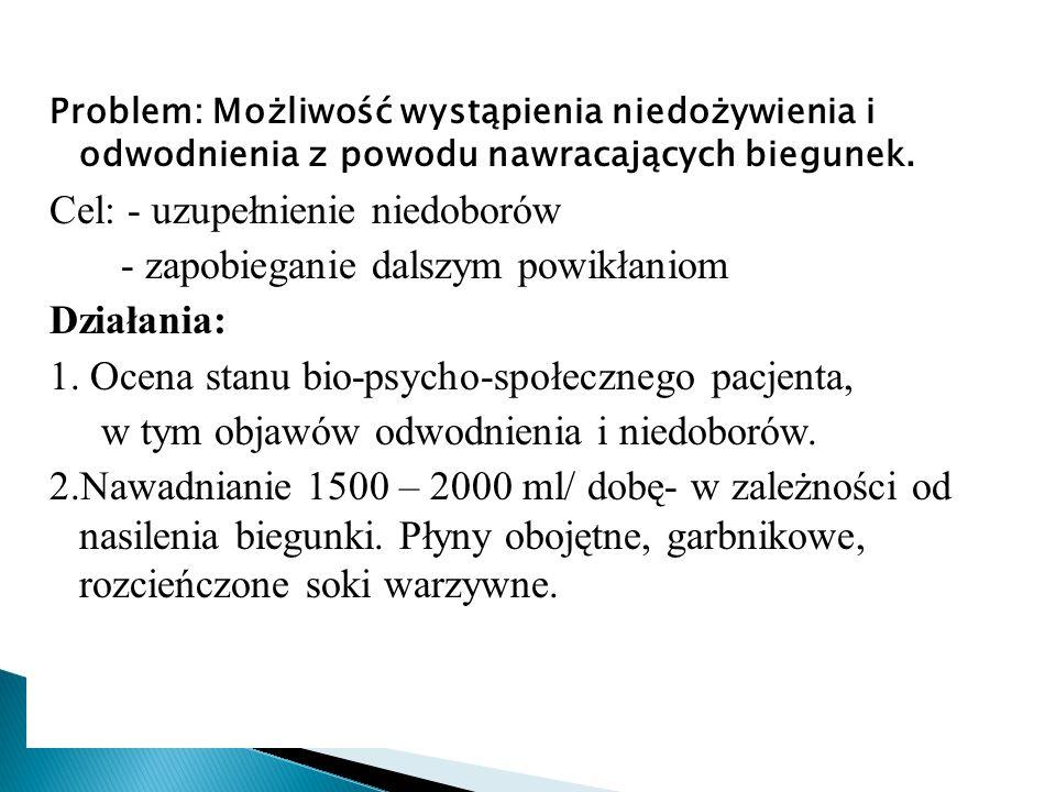 Cel: - uzupełnienie niedoborów - zapobieganie dalszym powikłaniom