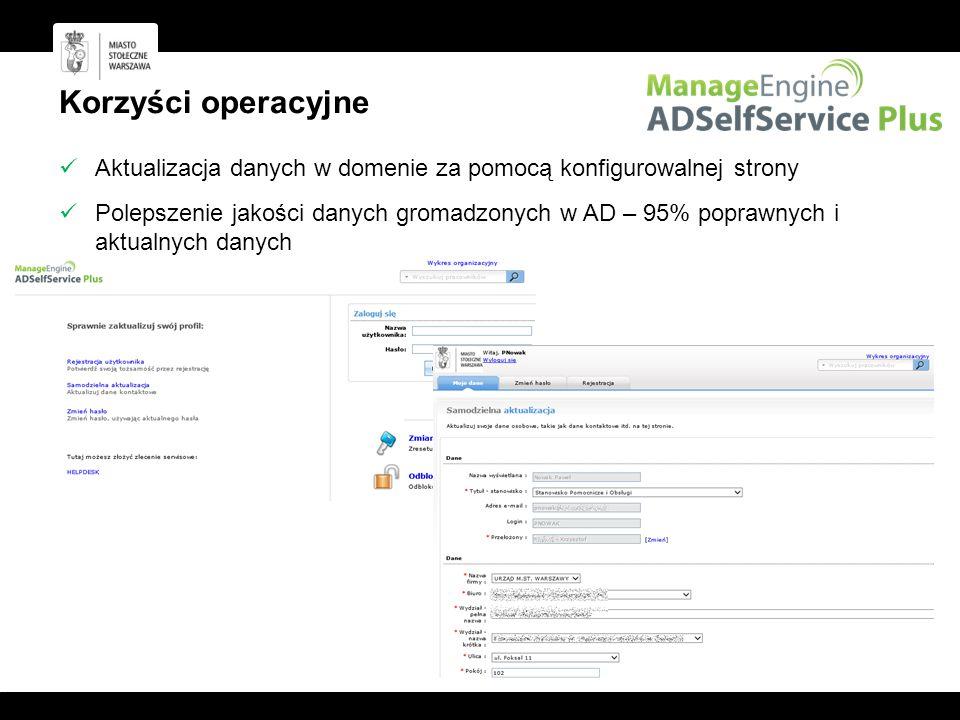 Korzyści operacyjne Aktualizacja danych w domenie za pomocą konfigurowalnej strony.