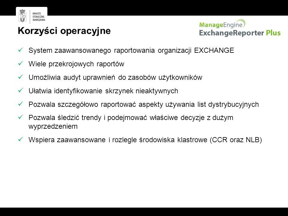 Korzyści operacyjne System zaawansowanego raportowania organizacji EXCHANGE. Wiele przekrojowych raportów.