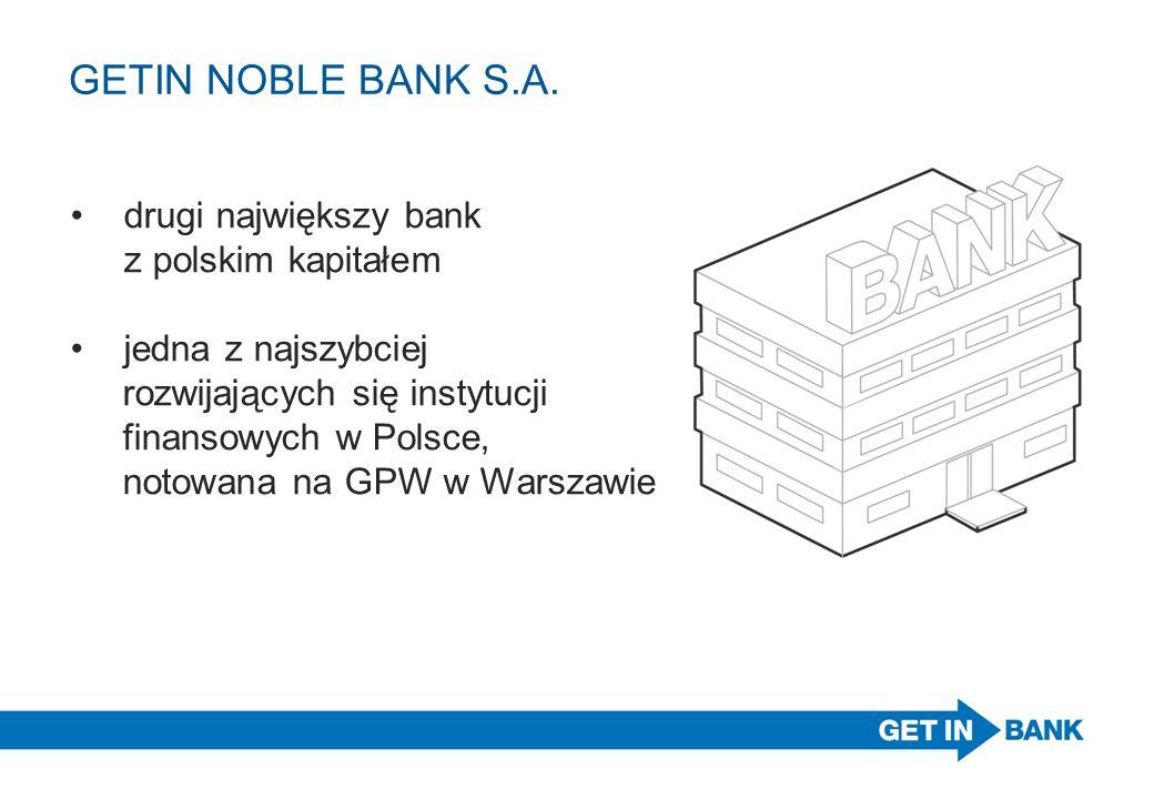 GETIN NOBLE BANK S.A. • drugi największy bank z polskim kapitałem