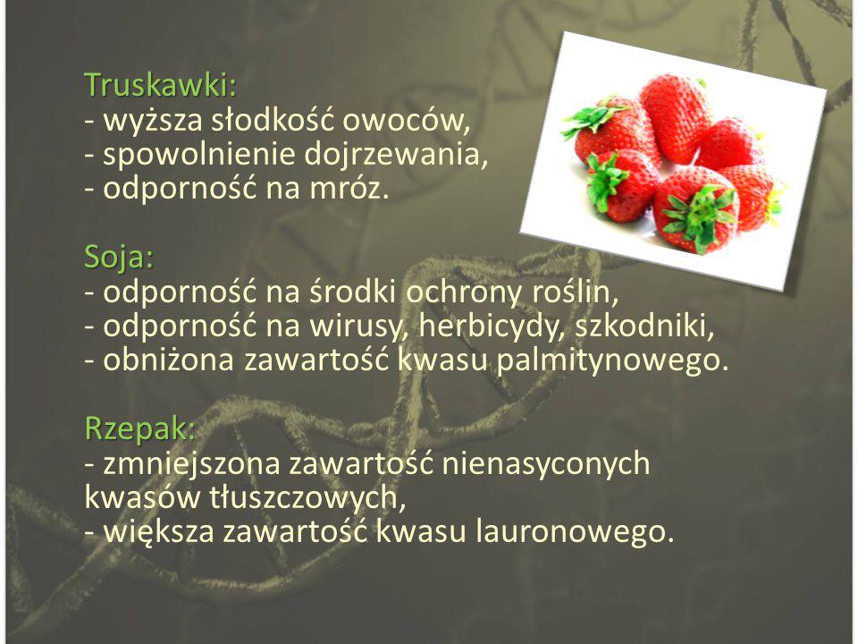Truskawki: - wyższa słodkość owoców, - spowolnienie dojrzewania, - odporność na mróz.