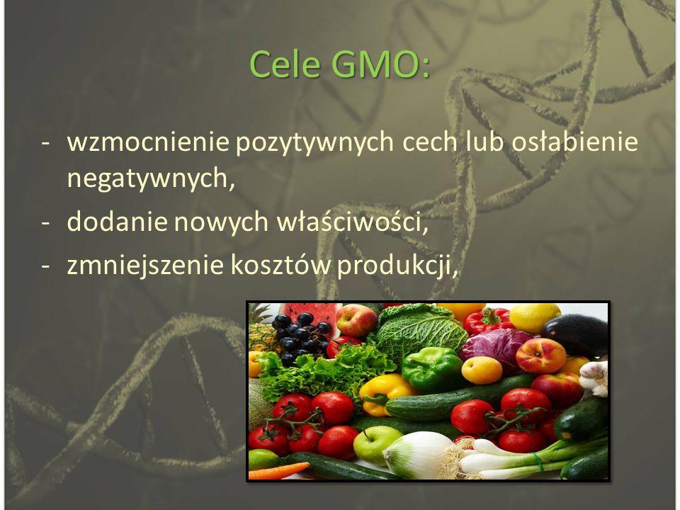 Cele GMO: wzmocnienie pozytywnych cech lub osłabienie negatywnych,