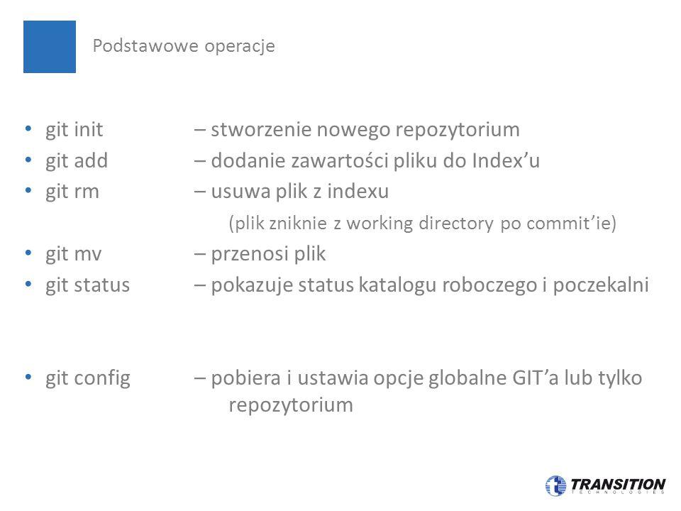 git init – stworzenie nowego repozytorium