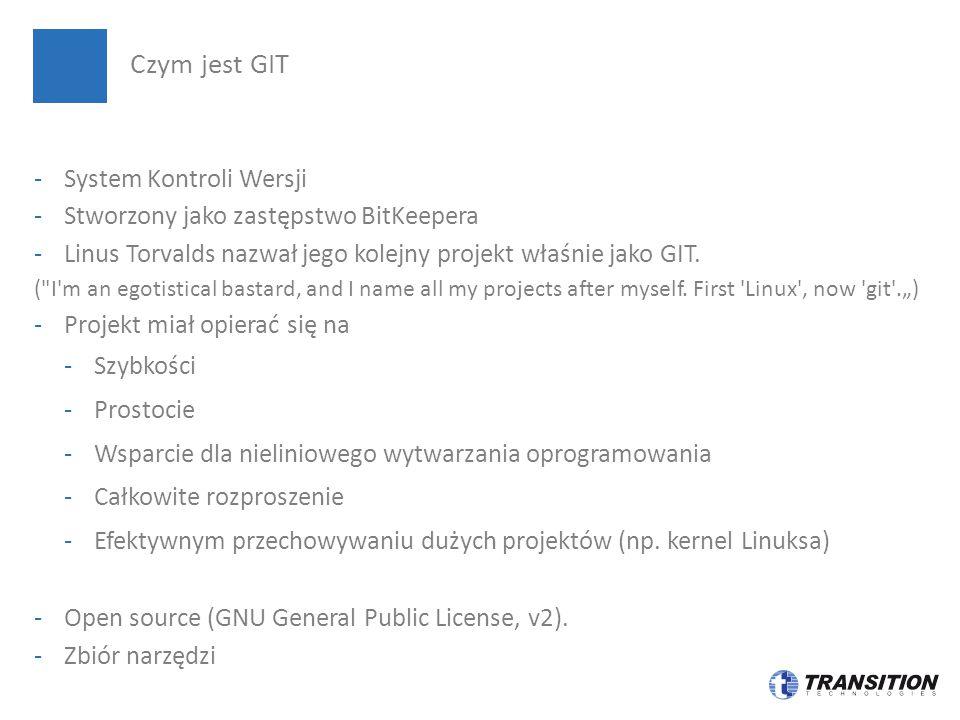 Czym jest GIT System Kontroli Wersji