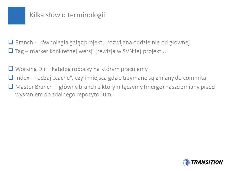 Kilka słów o terminologii