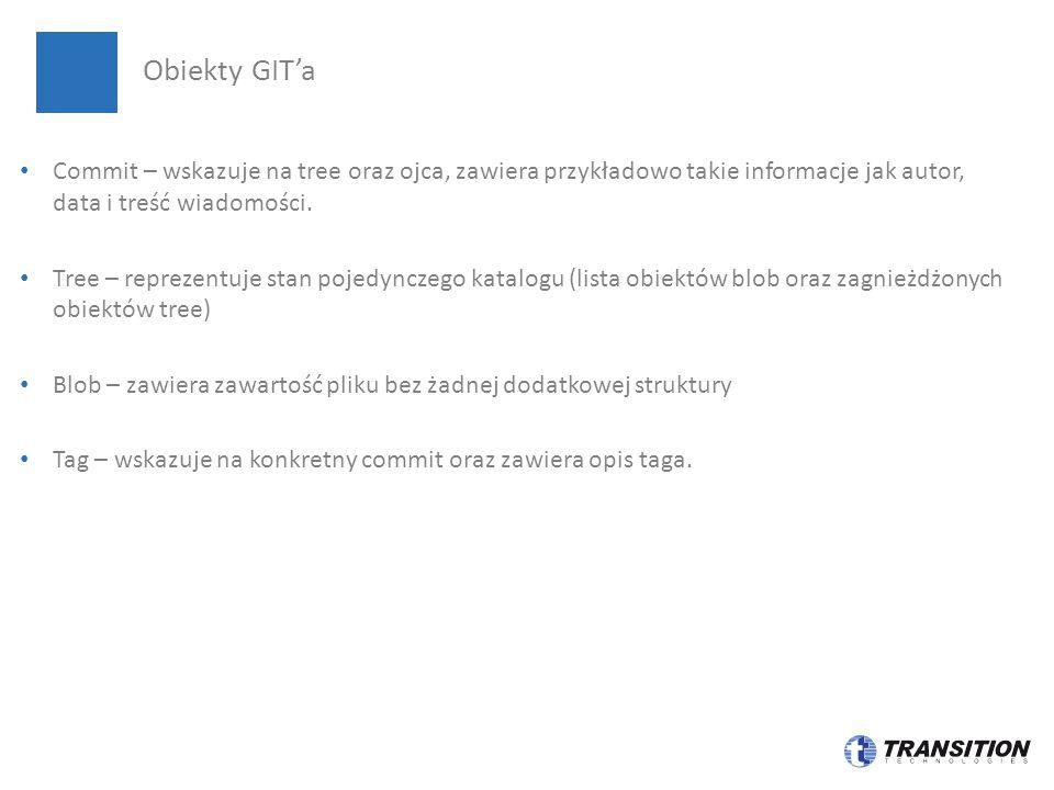 Obiekty GIT'a Commit – wskazuje na tree oraz ojca, zawiera przykładowo takie informacje jak autor, data i treść wiadomości.