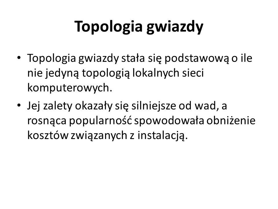 Topologia gwiazdy Topologia gwiazdy stała się podstawową o ile nie jedyną topologią lokalnych sieci komputerowych.