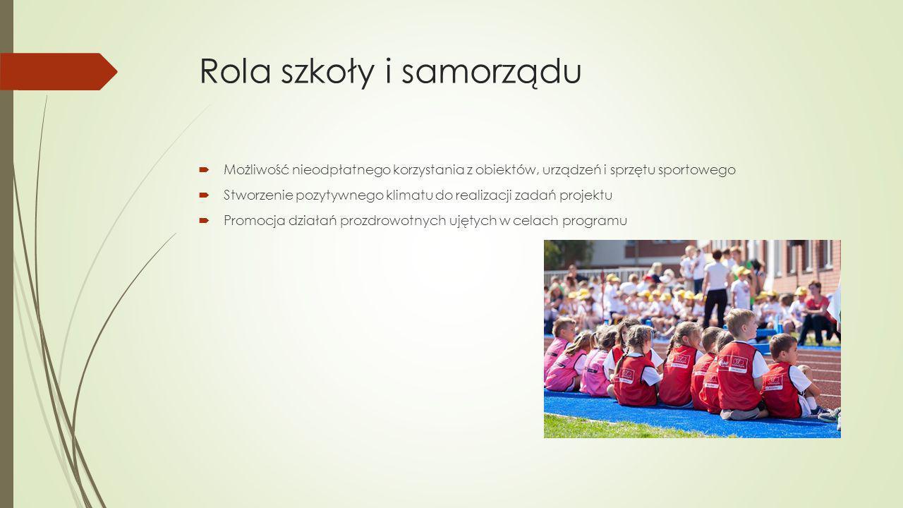 Rola szkoły i samorządu