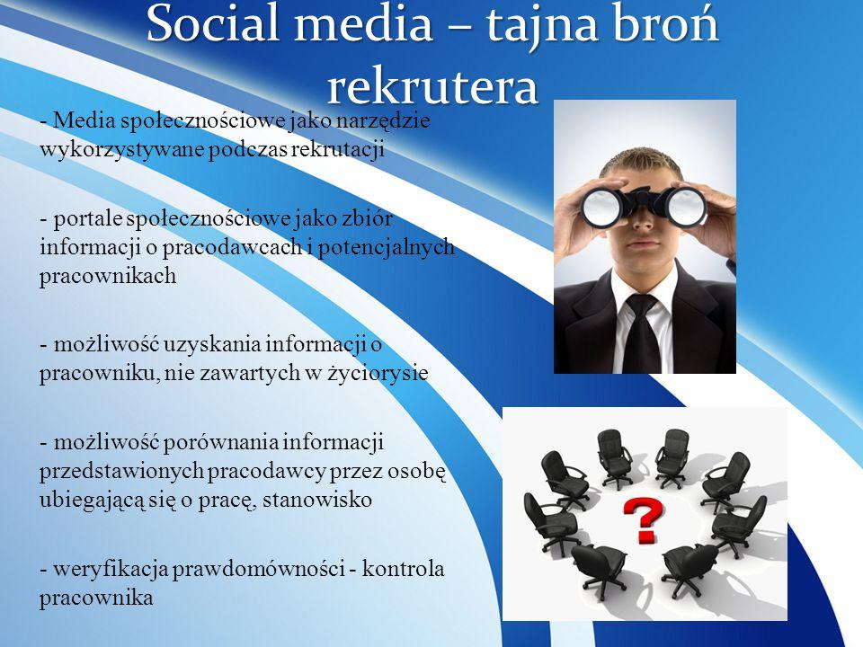 Social media – tajna broń rekrutera