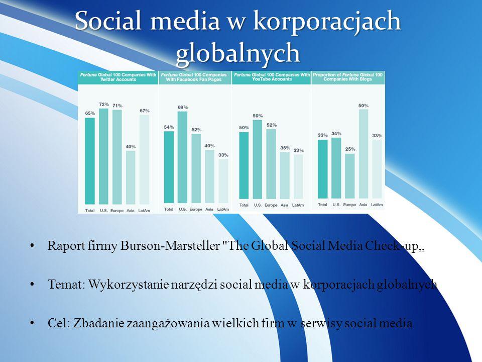 Social media w korporacjach globalnych