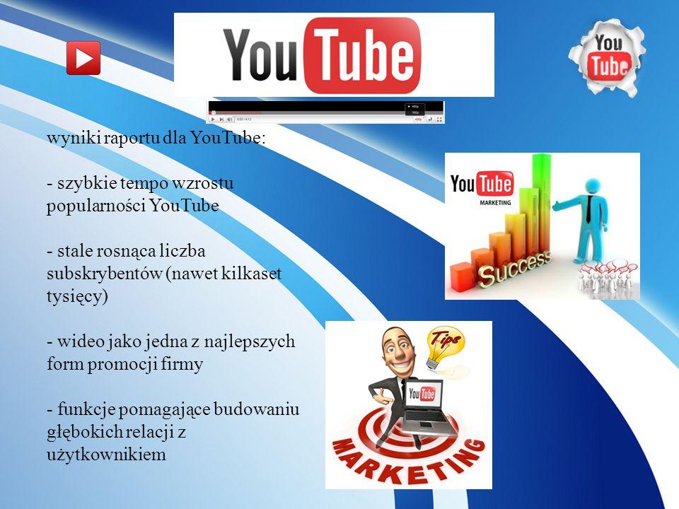 wyniki raportu dla YouTube: