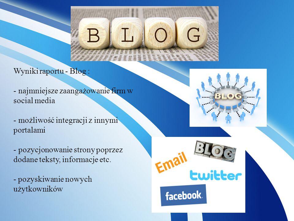 Wyniki raportu - Blog : najmniejsze zaangażowanie firm w social media. możliwość integracji z innymi portalami.