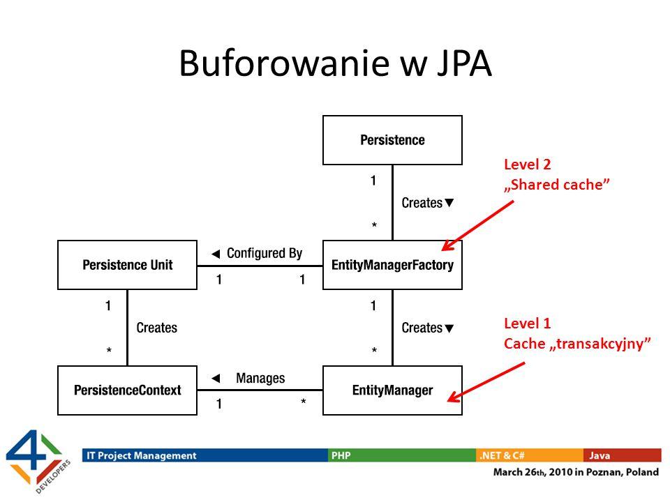 """Buforowanie w JPA Level 2 """"Shared cache Level 1 Cache """"transakcyjny"""