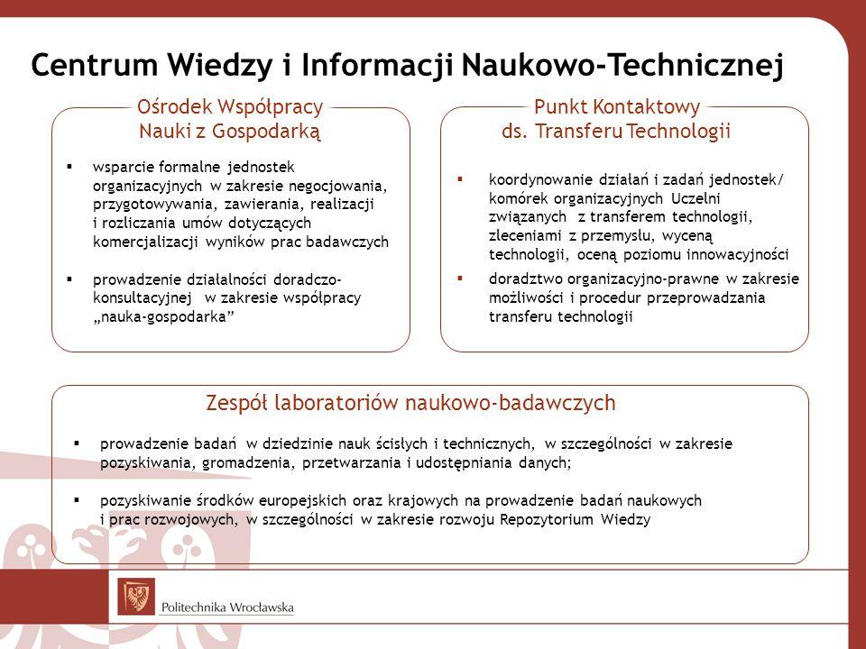Centrum Wiedzy i Informacji Naukowo-Technicznej