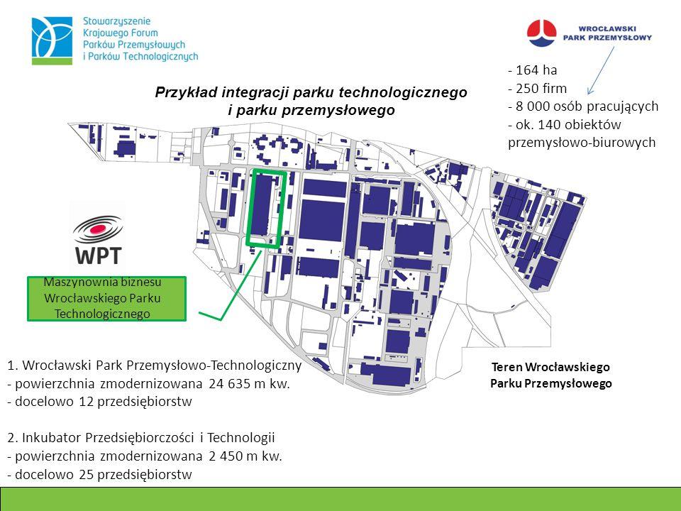 Przykład integracji parku technologicznego i parku przemysłowego
