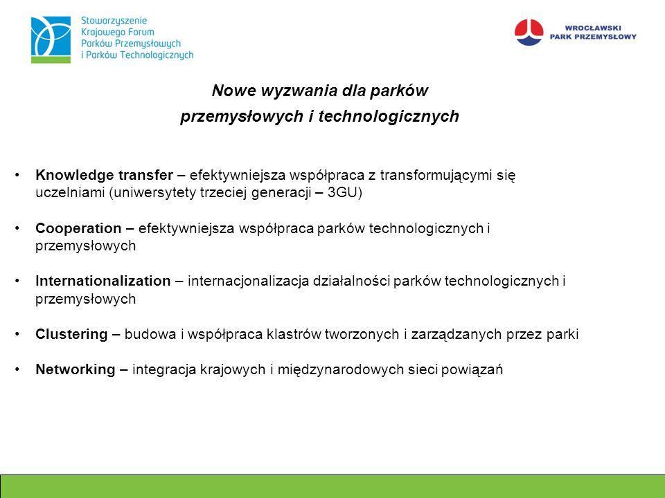 Nowe wyzwania dla parków przemysłowych i technologicznych