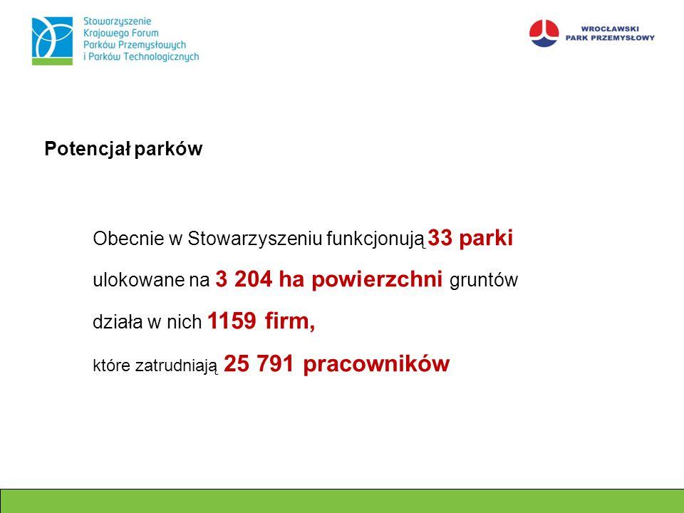 Potencjał parków Obecnie w Stowarzyszeniu funkcjonują 33 parki ulokowane na 3 204 ha powierzchni gruntów.