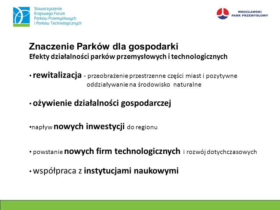 Znaczenie Parków dla gospodarki