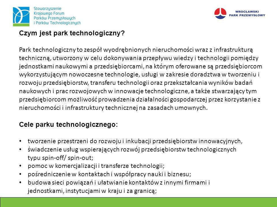 Czym jest park technologiczny